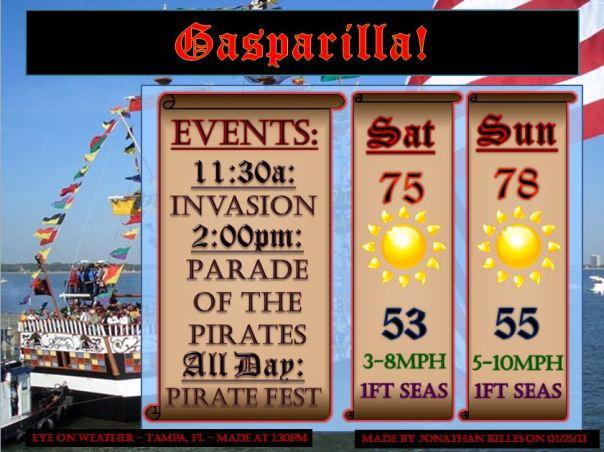 012513 Gapsarilla