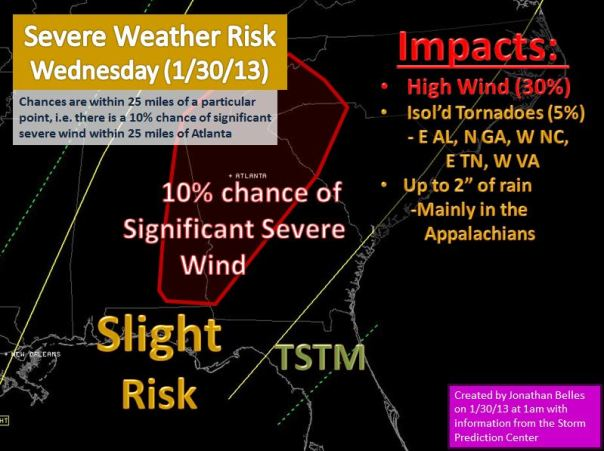 013013 Risks