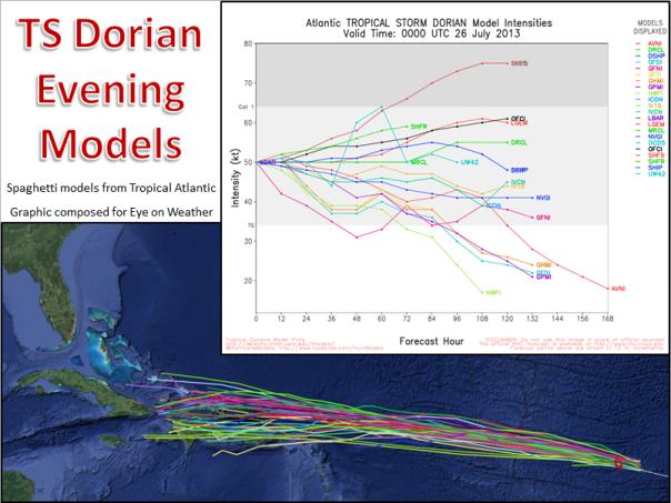 072513 Dorian Models