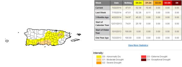 072914 PR Drought