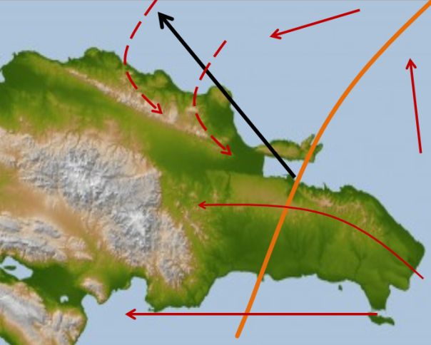 Possible scenario that may help Bertha reform in the short term. Winds may be curved by the mountain ranges of Hispaniola.  Wave Axis is in orange. Current winds are in red. Future possible winds in red dotted lines. NHC track in black.