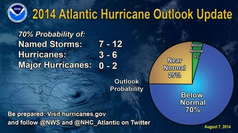 080714 Hurricane Season Outlook