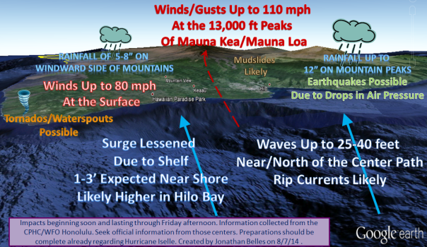 080714 Iselle Impacts