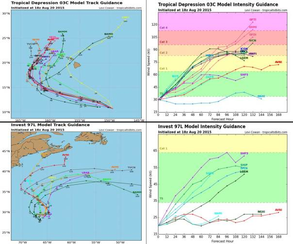 Track and Intensity Models for TD3C and Invest 97L. Courtesy of Tropical Tidbits.
