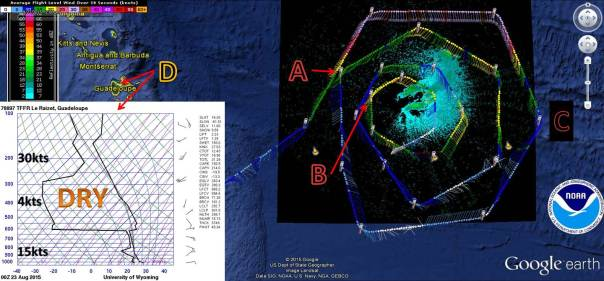 Today's GIV flight and P3 2300z radar imagery (NOAA) and the 23/00z sounding from Guadaloupe