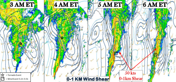 Wind shear progression on Sunday morning across Florida
